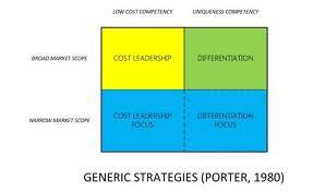 PorterStrategies